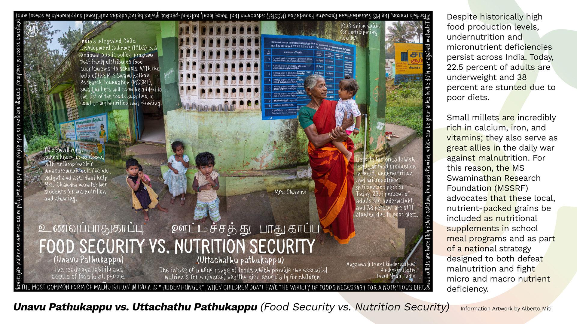 food-security_miti